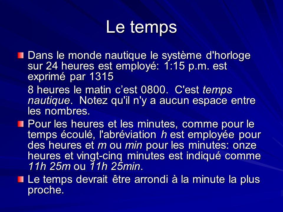 Le tempsDans le monde nautique le système d horloge sur 24 heures est employé: 1:15 p.m. est exprimé par 1315.