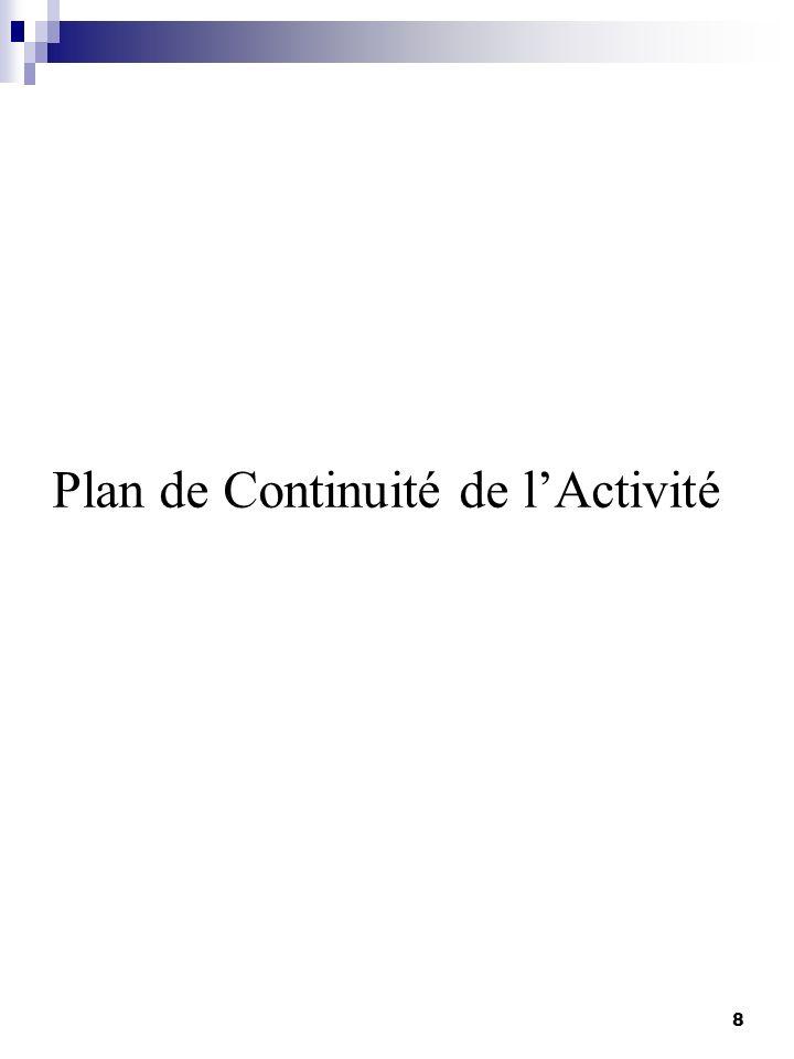 Plan de Continuité de l'Activité