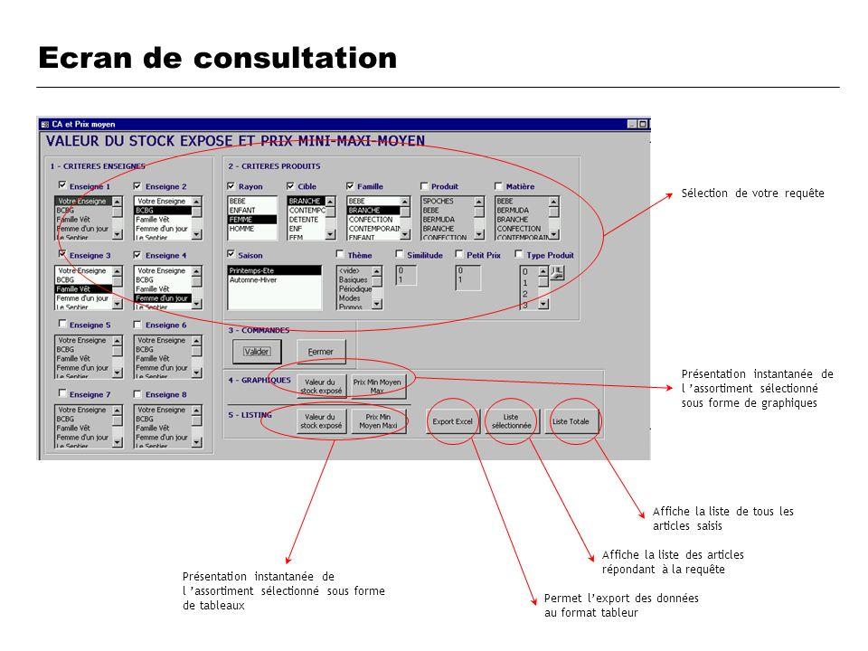 Ecran de consultation Sélection de votre requête