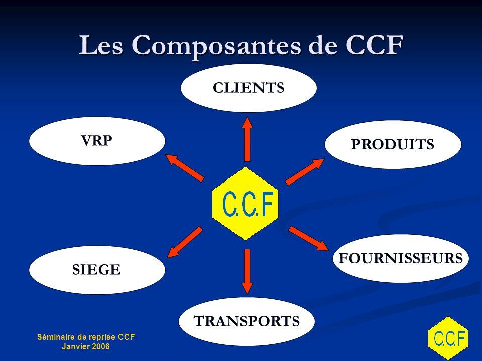 Les Composantes de CCF CLIENTS VRP PRODUITS FOURNISSEURS SIEGE