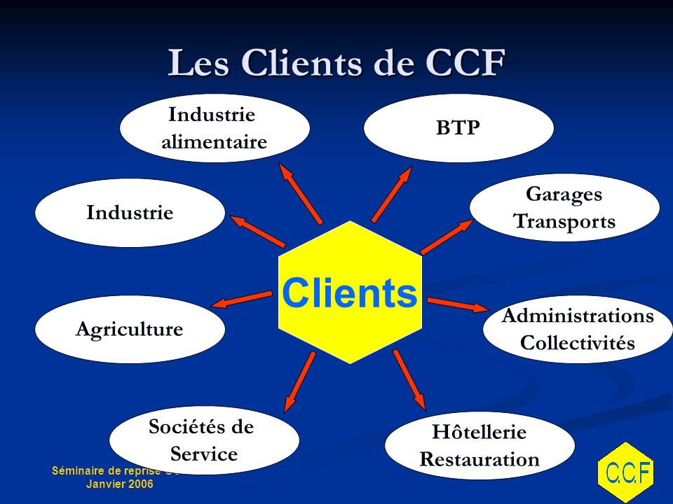 Les Clients de CCF Clients Industrie BTP alimentaire Garages Industrie