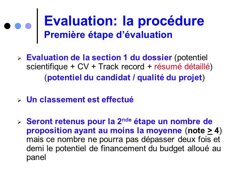 Evaluation: la procédure Première étape d'évaluation