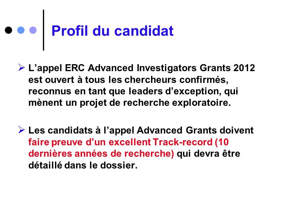 Profil du candidat