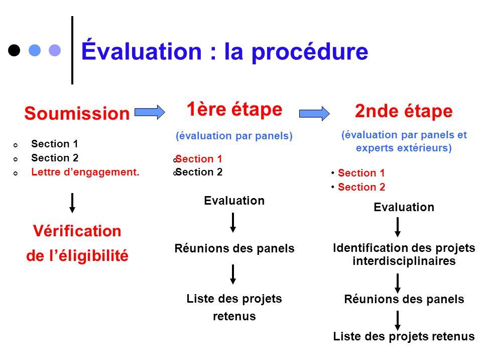 Évaluation : la procédure