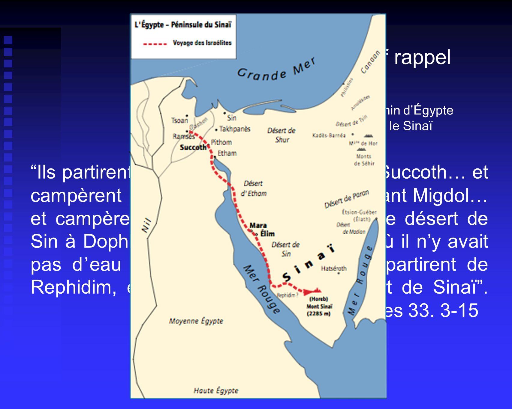 Un bref rappel Le chemin d'Égypte. vers le Sinaï. La longue marche commence… De l'Égypte au Sinaï : 3 mois.