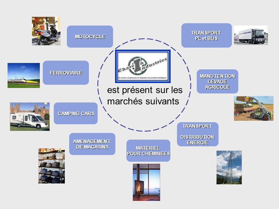 est présent sur les marchés suivants TRANSPORT MOTOCYCLE PL et BUS