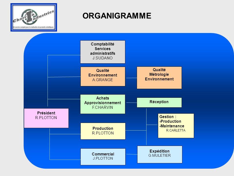 ORGANIGRAMME Comptabilité Services administratifs J.SUDANO
