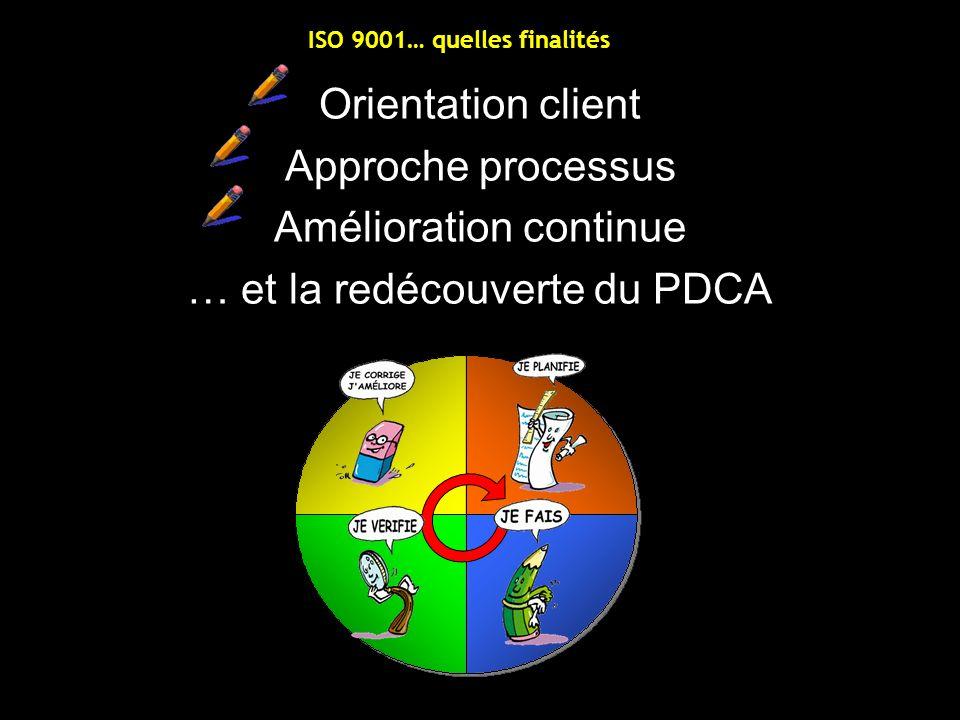 Amélioration continue … et la redécouverte du PDCA