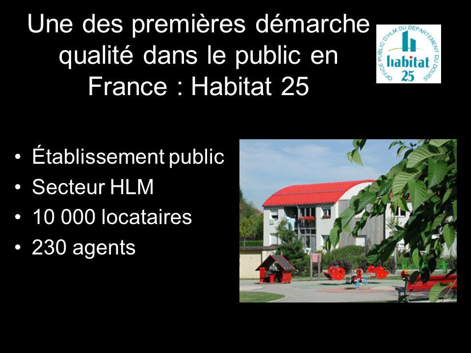 Une des premières démarche qualité dans le public en France : Habitat 25