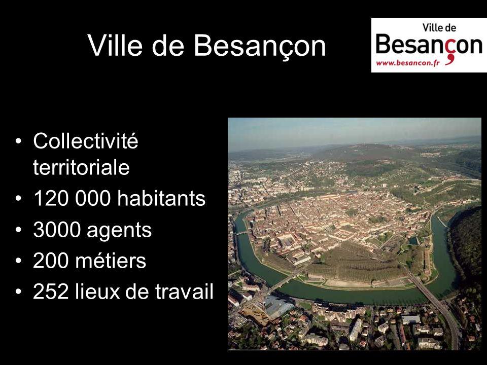 Ville de Besançon Collectivité territoriale 120 000 habitants