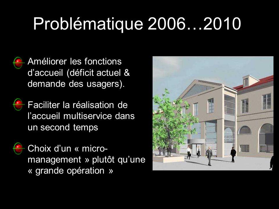 Problématique 2006…2010 Améliorer les fonctions d'accueil (déficit actuel & demande des usagers).