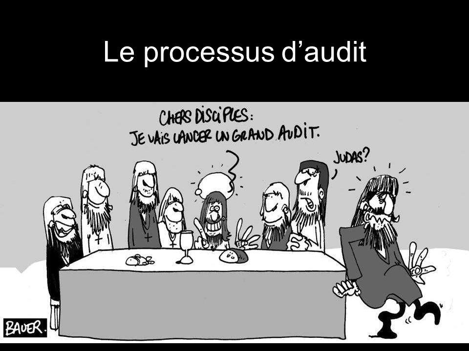 Le processus d'audit