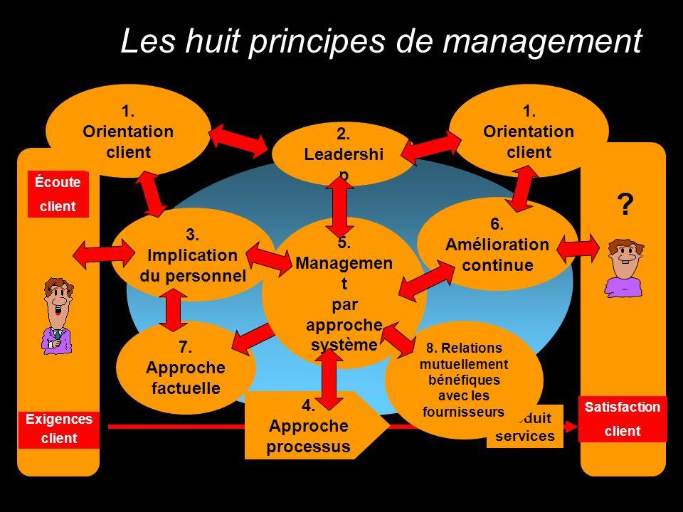Les huit principes de management