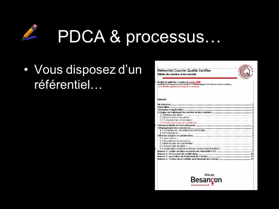 PDCA & processus… Vous disposez d'un référentiel…