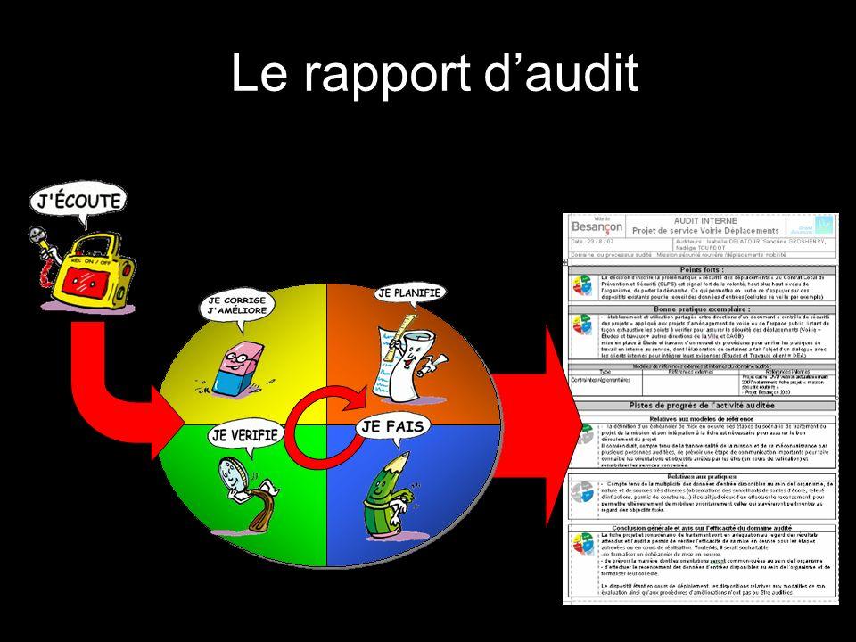 Le rapport d'audit