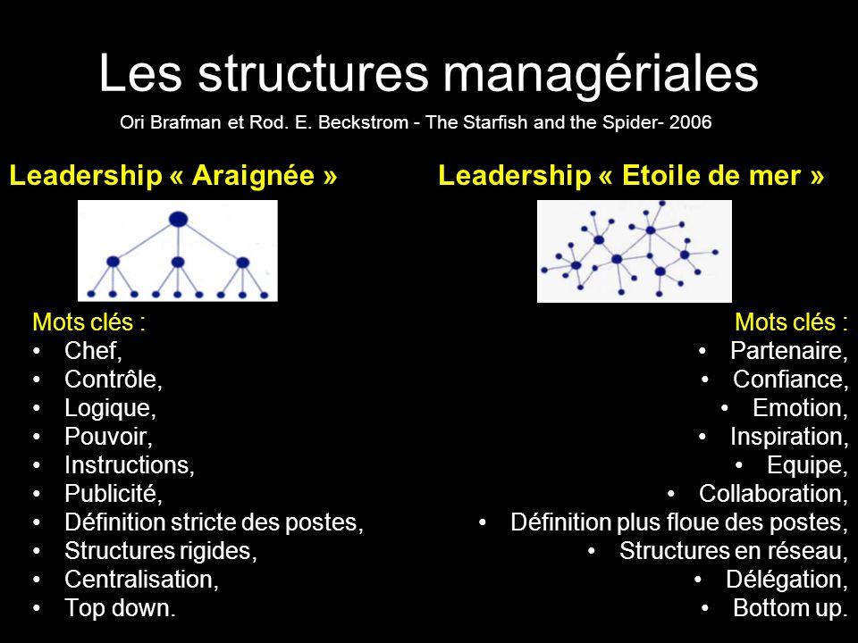 Les structures managériales