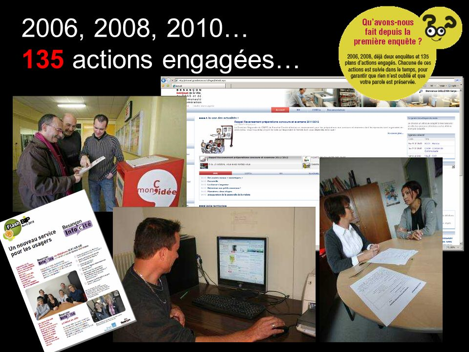 2006, 2008, 2010… 135 actions engagées…