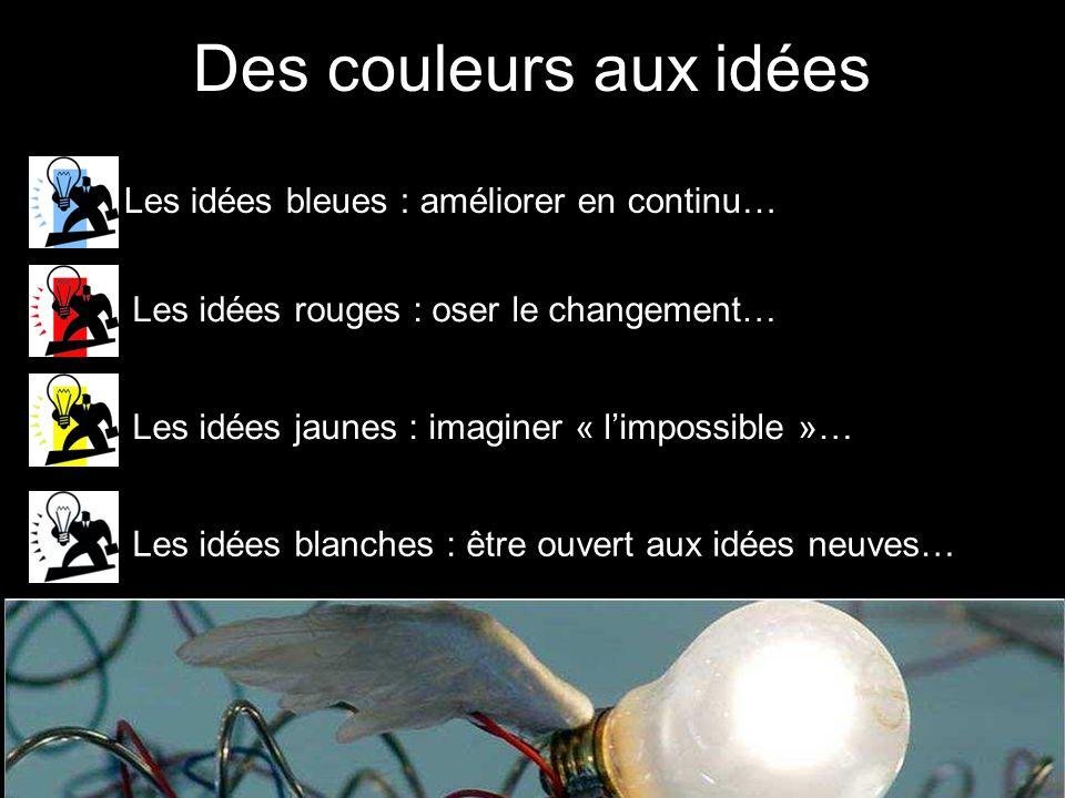 Des couleurs aux idées Les idées bleues : améliorer en continu…