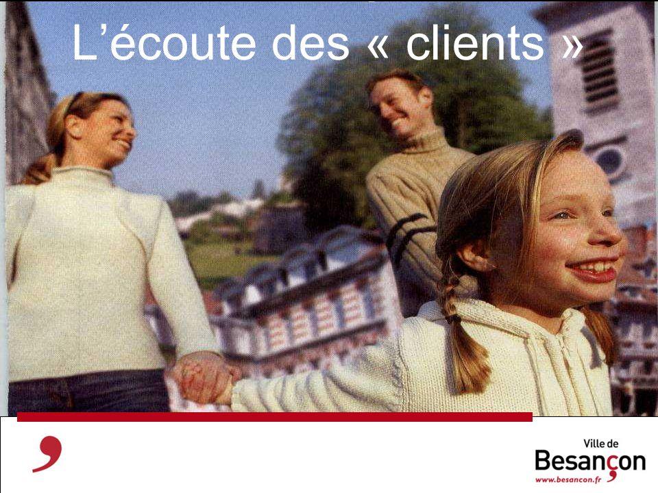 L'écoute des « clients »