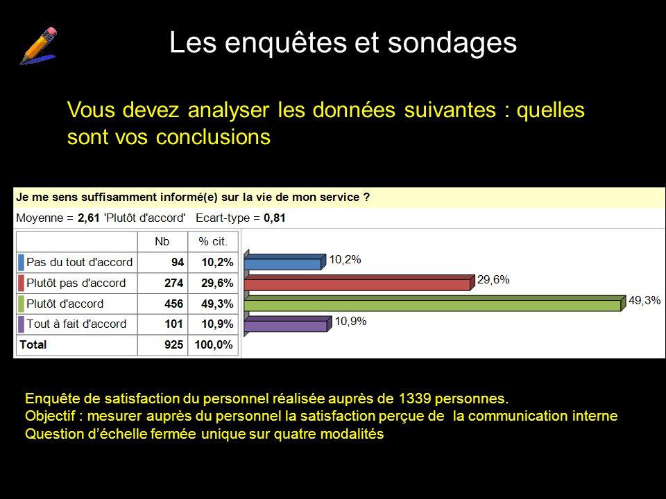Les enquêtes et sondages