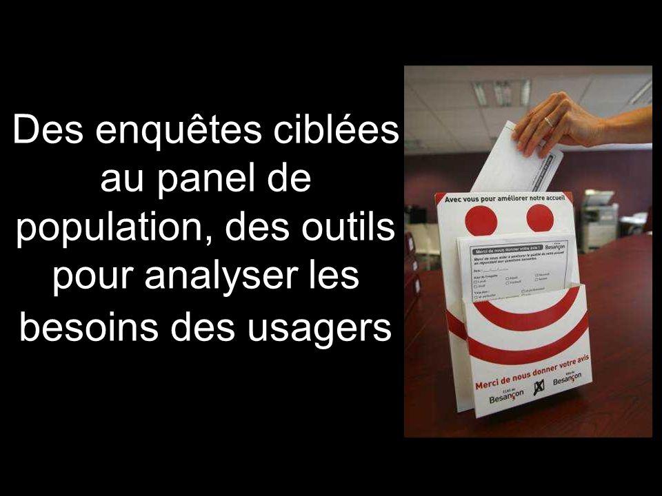 Des enquêtes ciblées au panel de population, des outils pour analyser les besoins des usagers