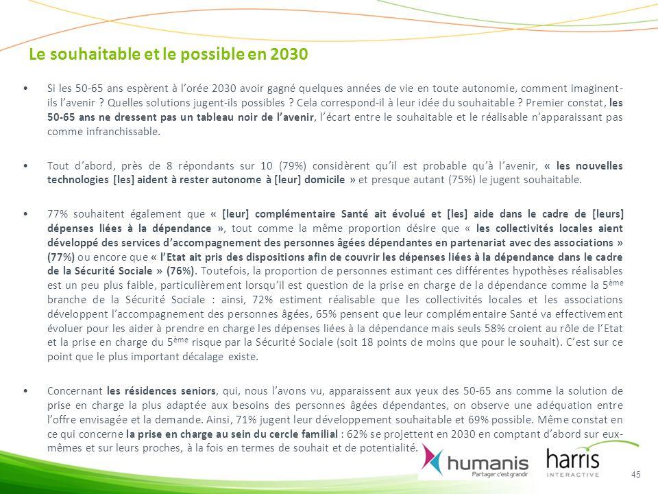 Le souhaitable et le possible en 2030