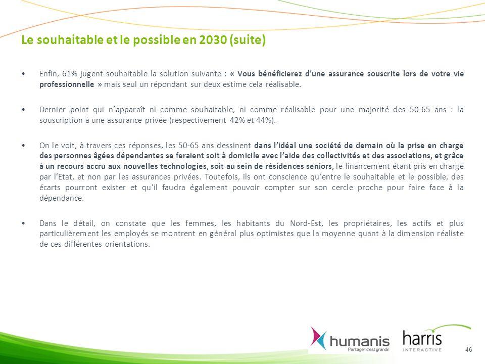 Le souhaitable et le possible en 2030 (suite)