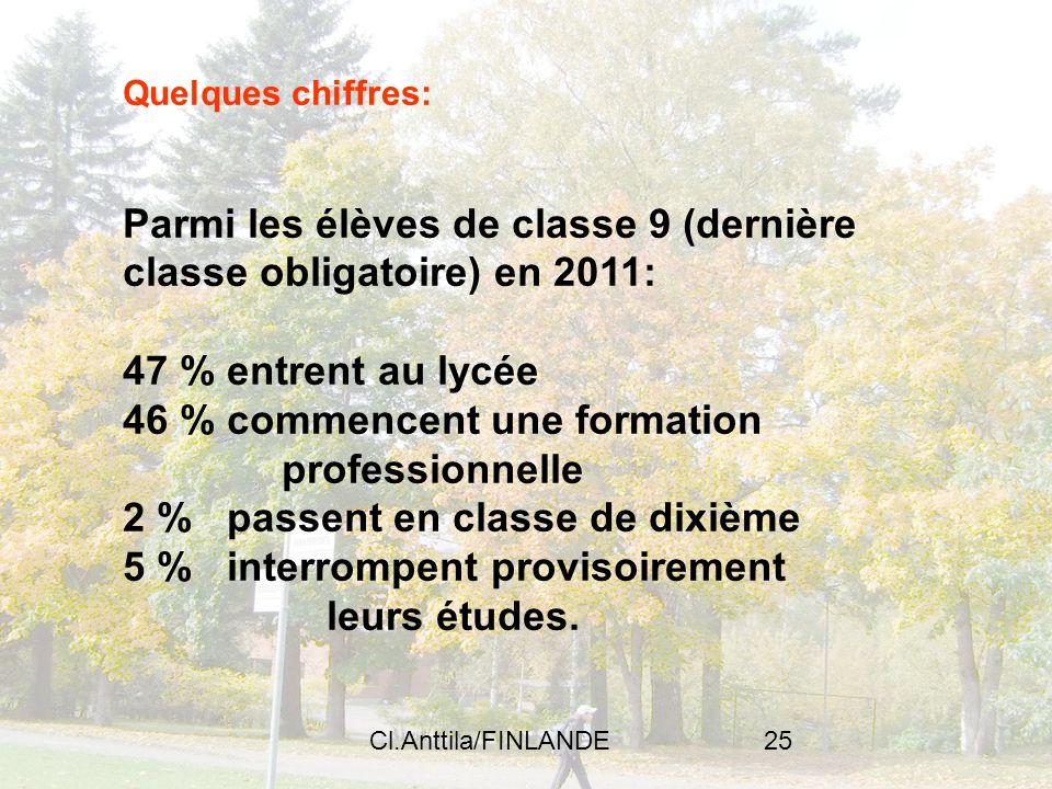 Parmi les élèves de classe 9 (dernière classe obligatoire) en 2011: