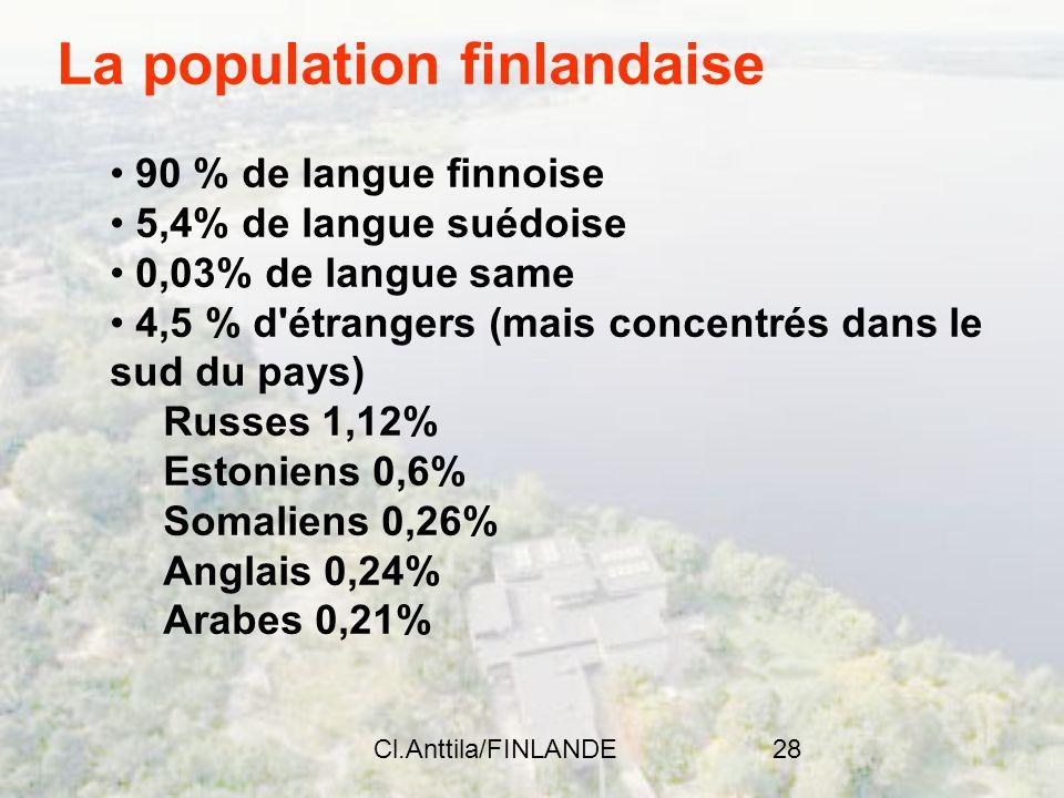 La population finlandaise