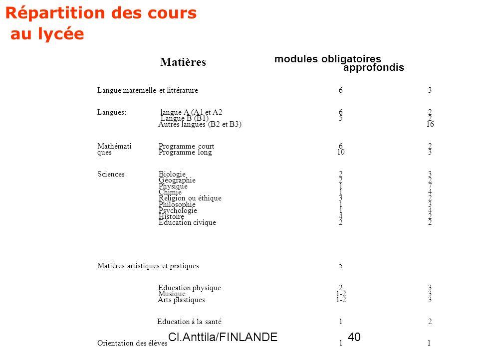 Répartition des cours au lycée Matières Cl.Anttila/FINLANDE