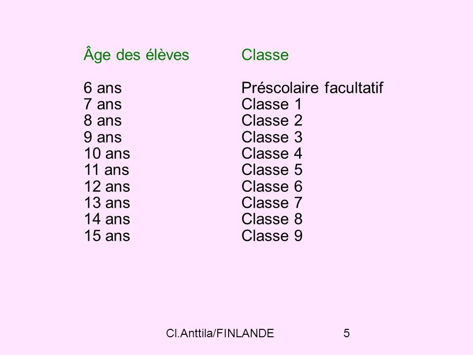 Préscolaire facultatif Classe 1 Classe 2 Classe 3 Classe 4 Classe 5