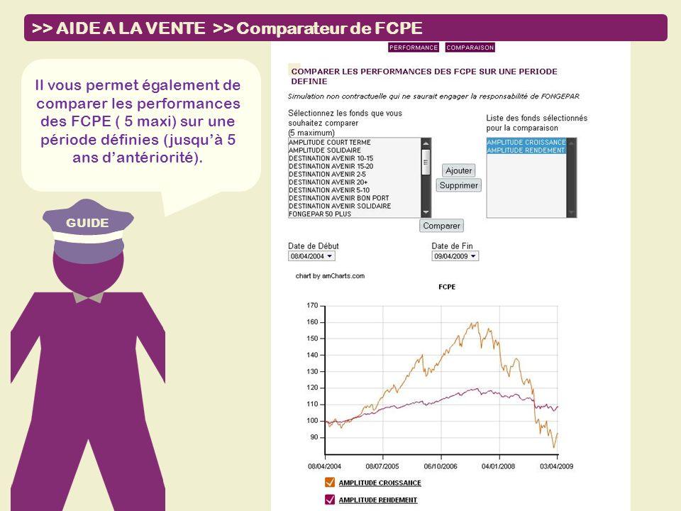 >> AIDE A LA VENTE >> Comparateur de FCPE