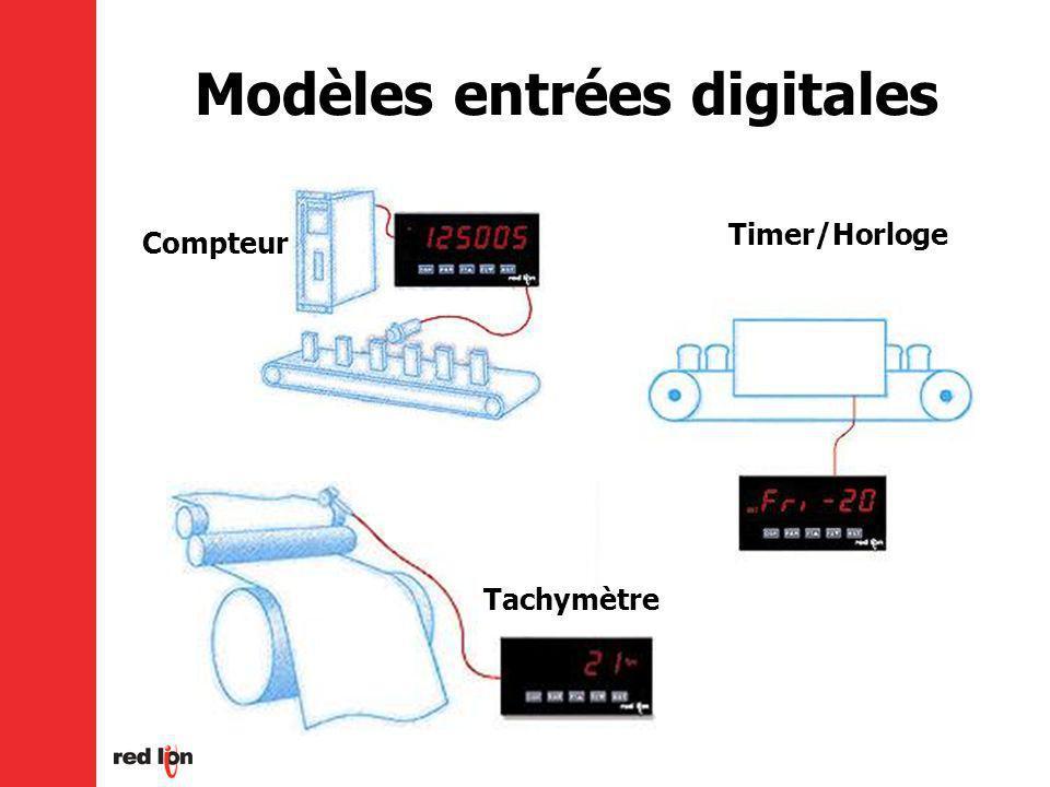 Modèles entrées digitales