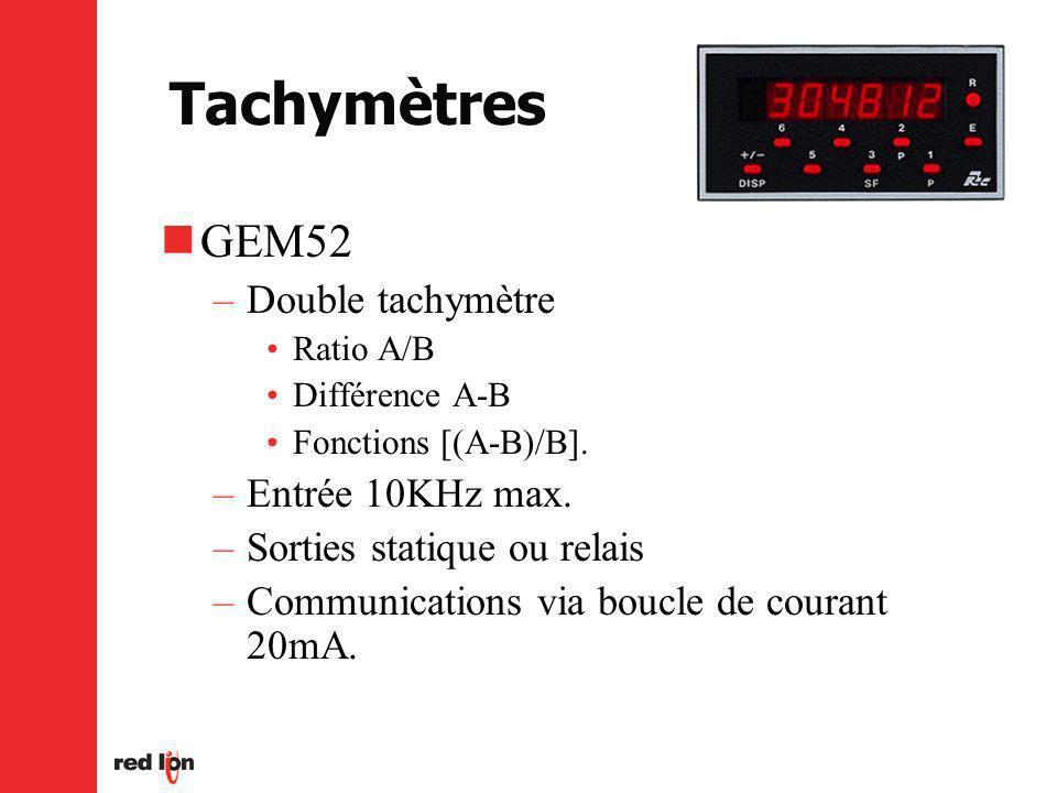 Tachymètres GEM52 Double tachymètre Entrée 10KHz max.