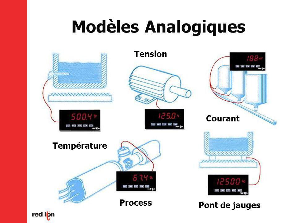 Modèles Analogiques Tension Courant Température Process Pont de jauges