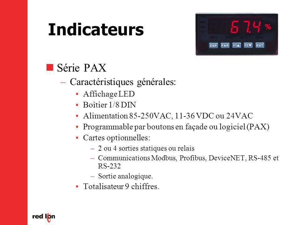 Indicateurs Série PAX Caractéristiques générales: Affichage LED