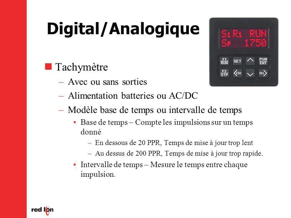 Digital/Analogique Tachymètre Avec ou sans sorties