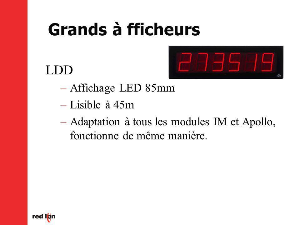 Grands à fficheurs LDD Affichage LED 85mm Lisible à 45m