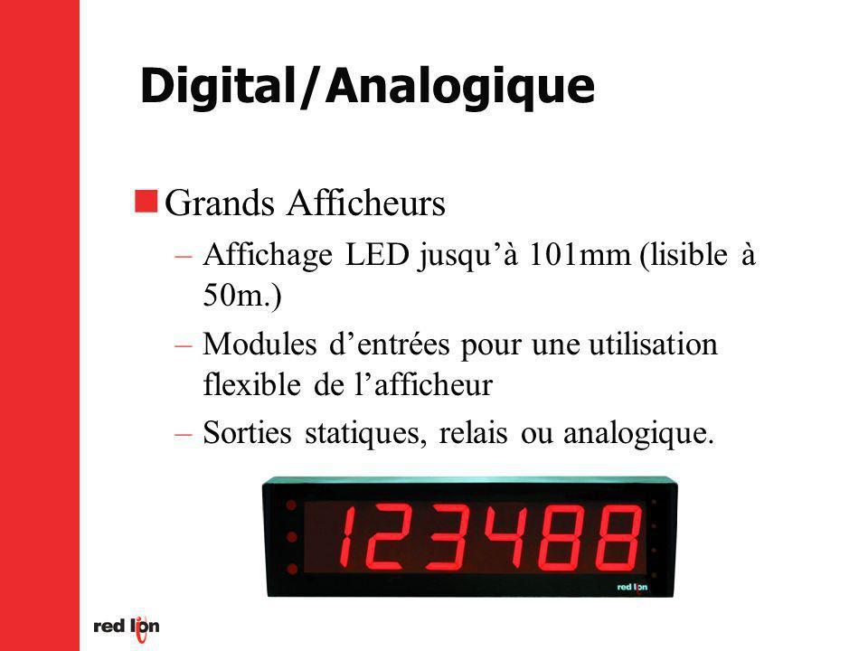 Digital/Analogique Grands Afficheurs