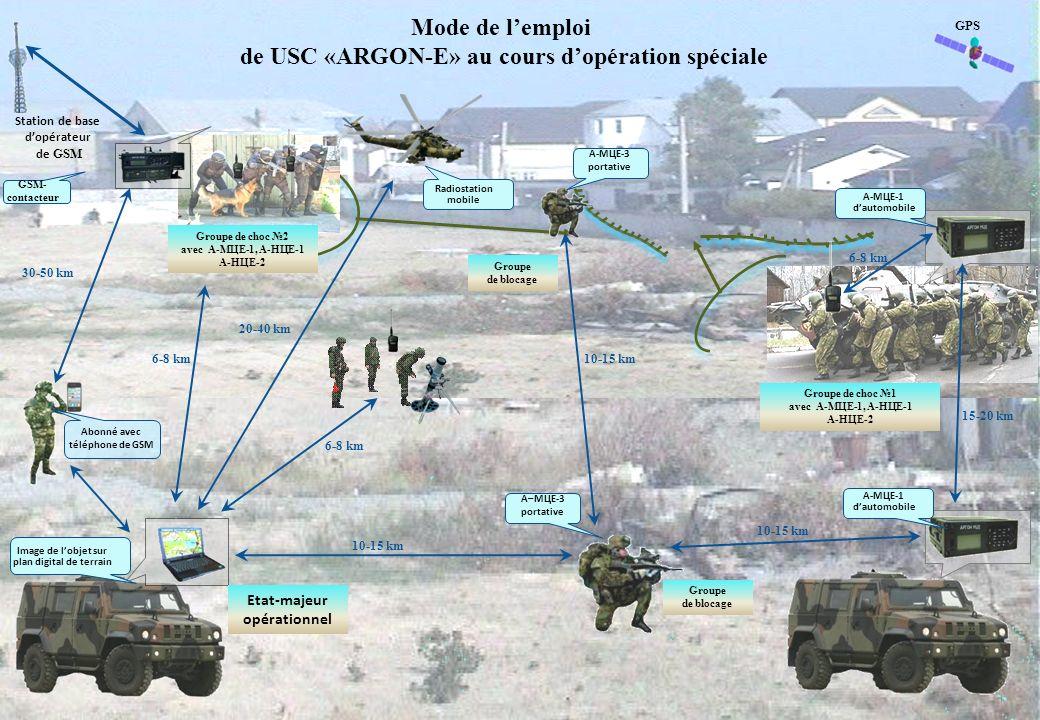 Mode de l'emploi de USC «ARGON-E» au cours d'opération spéciale