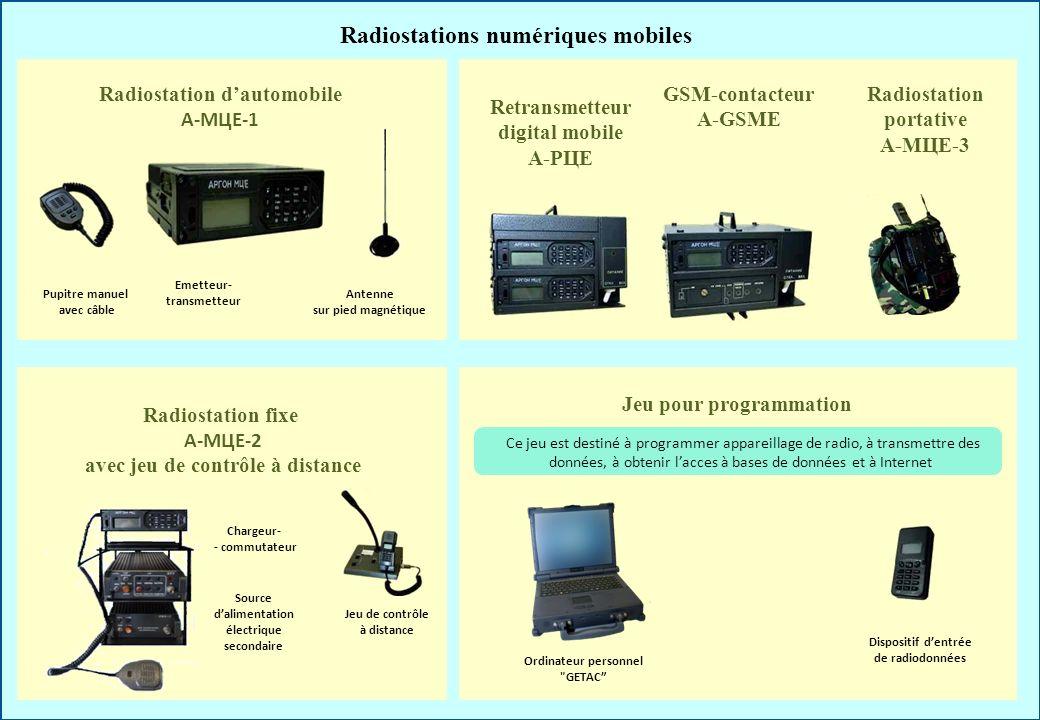 Radiostations numériques mobiles