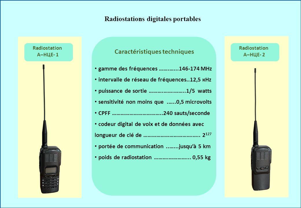Radiostations digitales portables Caractéristiques techniques