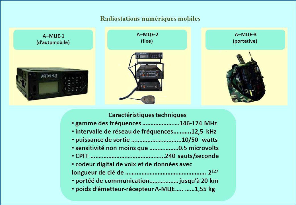 Radiostations numériques mobiles Caractéristiques techniques