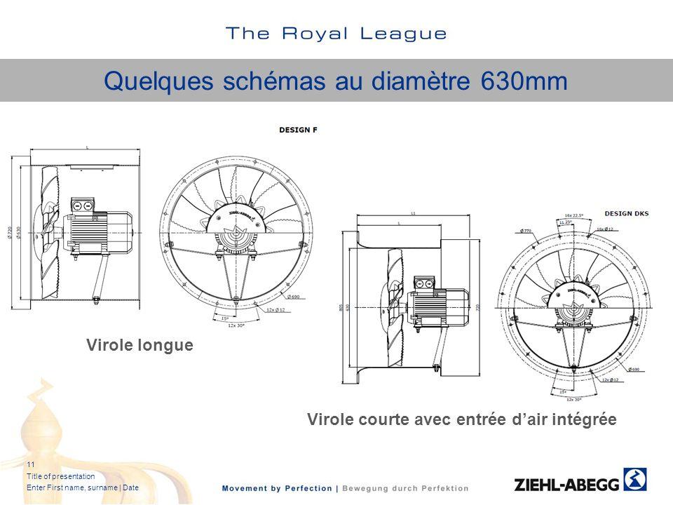 Quelques schémas au diamètre 630mm