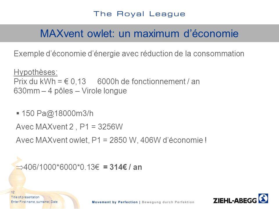 MAXvent owlet: un maximum d'économie