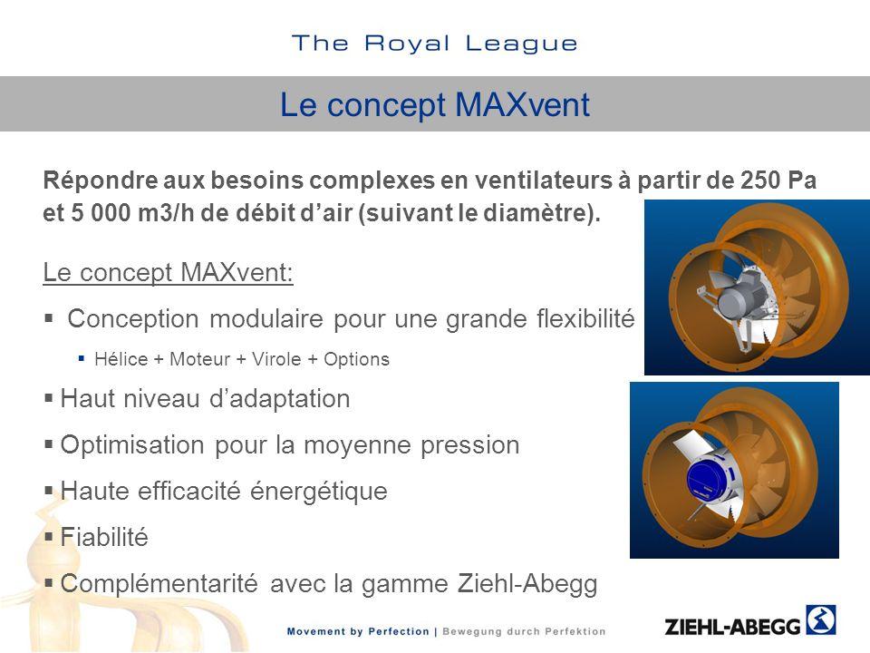 Le concept MAXvent Le concept MAXvent: