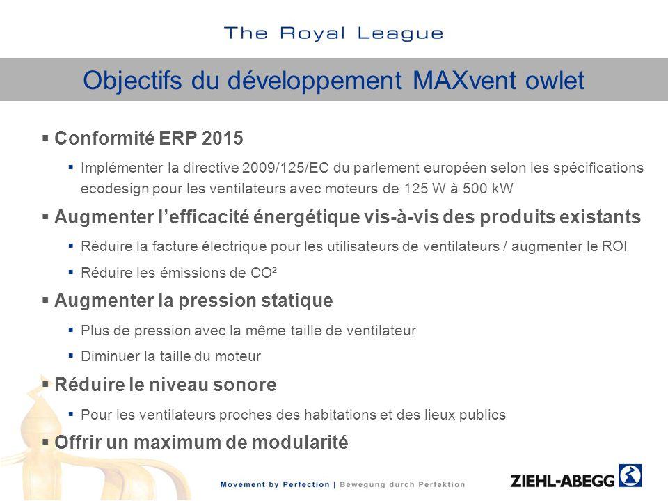 Objectifs du développement MAXvent owlet