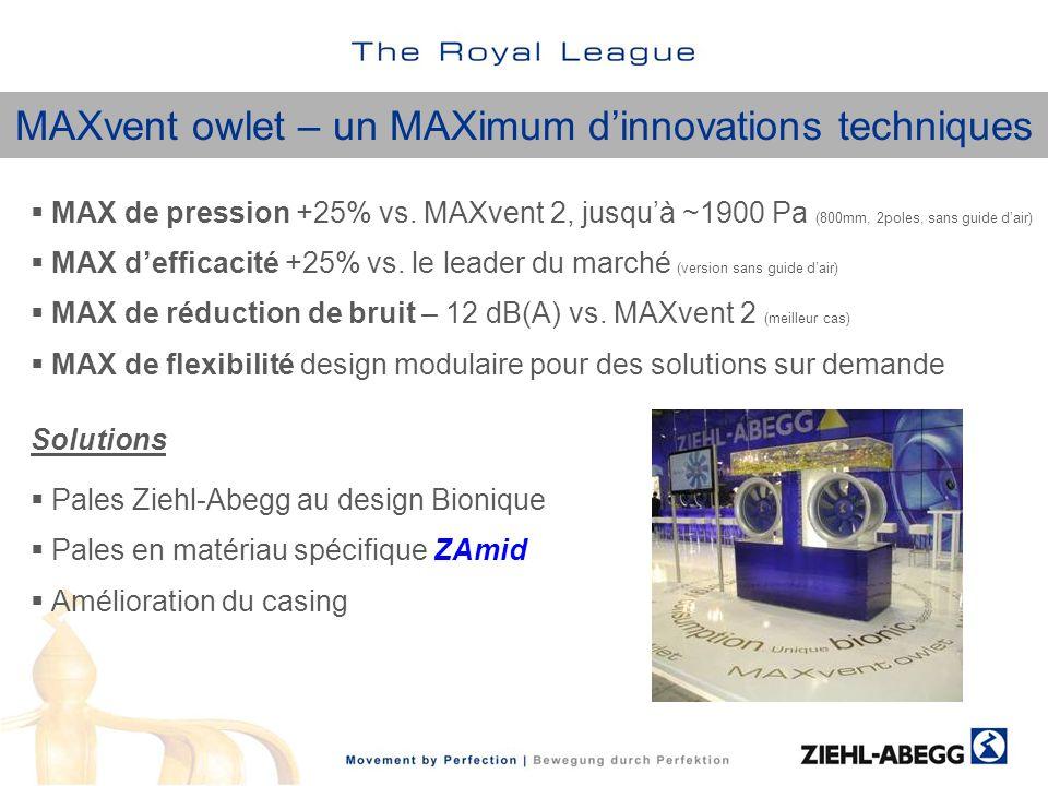 MAXvent owlet – un MAXimum d'innovations techniques
