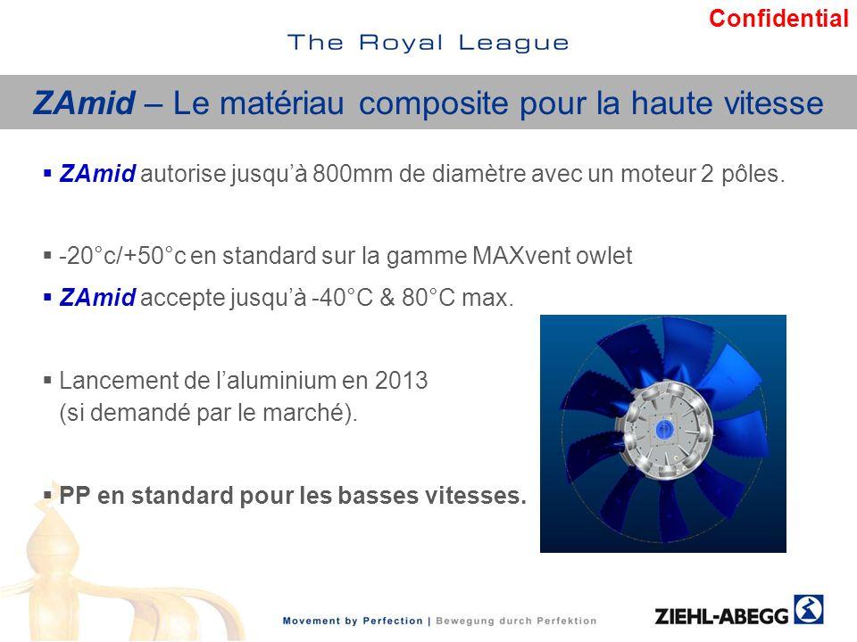 ZAmid – Le matériau composite pour la haute vitesse
