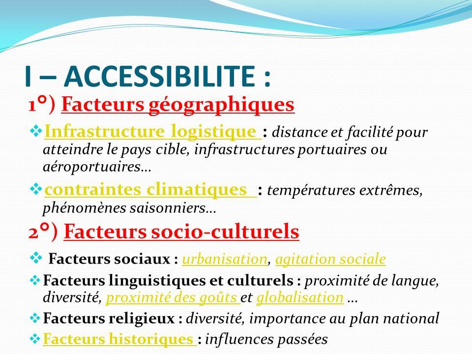 I – ACCESSIBILITE : 1°) Facteurs géographiques